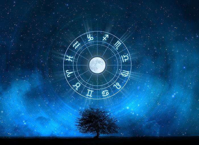 Stjärntecken som styr planeter